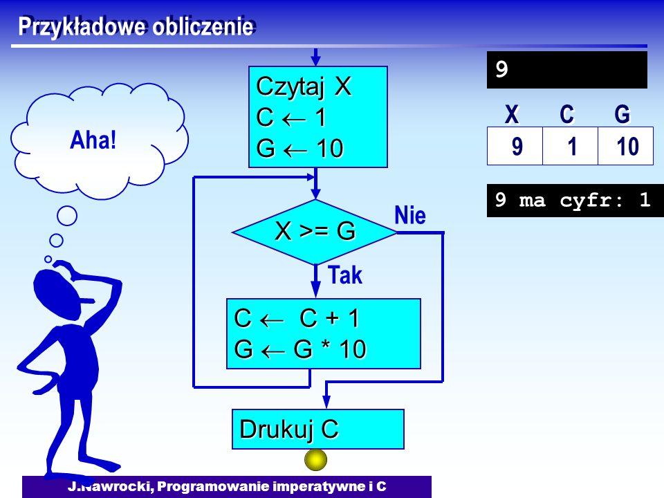 J.Nawrocki, Programowanie imperatywne i C Przykładowe obliczenie Nie X >= G Tak C C + 1 G G * 10 Drukuj C Czytaj X C 1 G 10 Aha! 9 1 10 X X C C G G 9