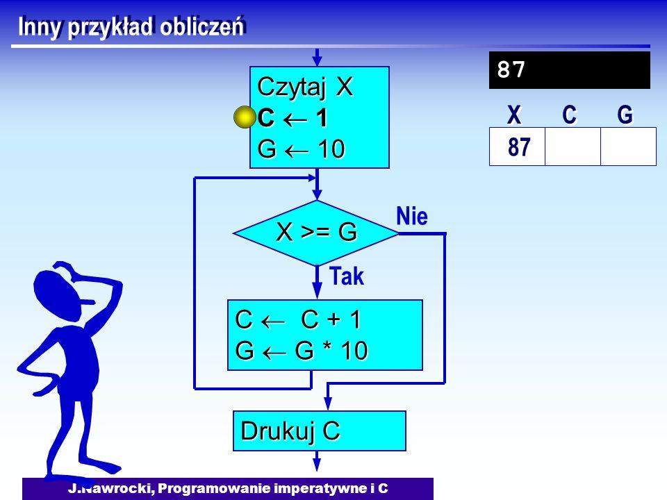 J.Nawrocki, Programowanie imperatywne i C Inny przykład obliczeń Nie X >= G Tak C C + 1 G G * 10 Drukuj C Czytaj X C 1 G 10 87 X X C C G G