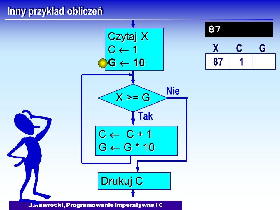 J.Nawrocki, Programowanie imperatywne i C Inny przykład obliczeń Nie X >= G Tak C C + 1 G G * 10 Drukuj C Czytaj X C 1 G 10 87 1 X X C C G G