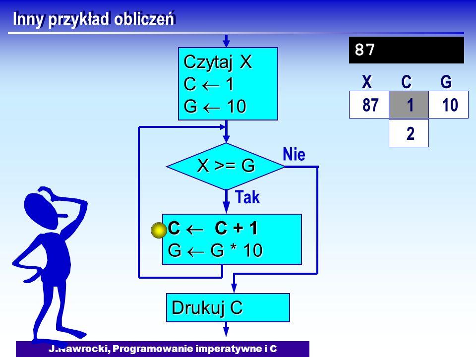 J.Nawrocki, Programowanie imperatywne i C Inny przykład obliczeń Nie X >= G Tak C C + 1 G G * 10 Drukuj C Czytaj X C 1 G 10 87 1 10 X X C C G G 87 2