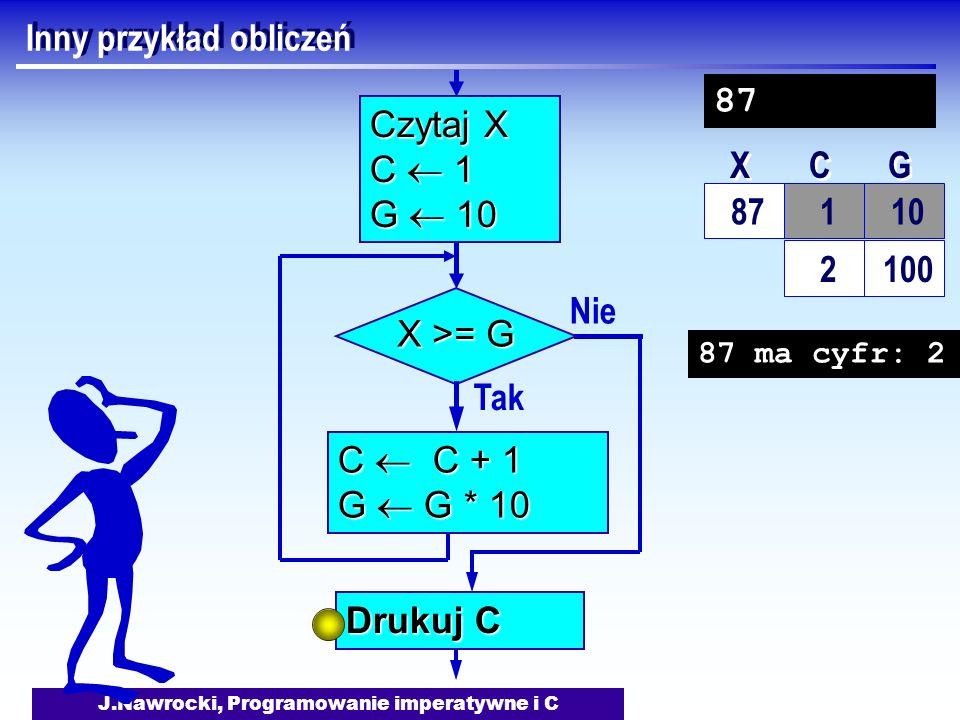 J.Nawrocki, Programowanie imperatywne i C Inny przykład obliczeń Nie X >= G Tak C C + 1 G G * 10 Drukuj C Czytaj X C 1 G 10 87 10 X X C C G G 1 2 100 87 87 ma cyfr: 2