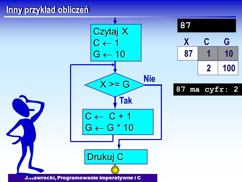 J.Nawrocki, Programowanie imperatywne i C Inny przykład obliczeń Nie X >= G Tak C C + 1 G G * 10 Drukuj C Czytaj X C 1 G 10 87 10 X X C C G G 1 2 100