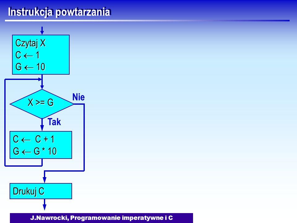J.Nawrocki, Programowanie imperatywne i C Instrukcja powtarzania Nie X >= G Tak C C + 1 G G * 10 Drukuj C Czytaj X C 1 G 10