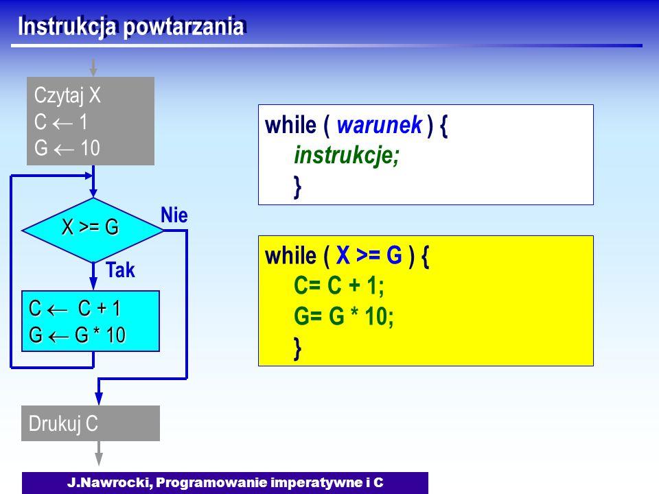 J.Nawrocki, Programowanie imperatywne i C Instrukcja powtarzania Nie X >= G Tak C C + 1 G G * 10 Drukuj C Czytaj X C 1 G 10 while ( warunek ) { instrukcje; } while ( X >= G ) { C= C + 1; G= G * 10; }