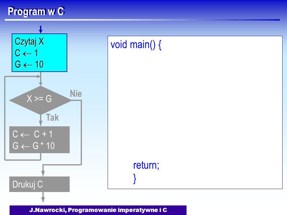 J.Nawrocki, Programowanie imperatywne i C Program w C Nie X >= G Tak C C + 1 G G * 10 Drukuj C Czytaj X C 1 G 10 void main() { return; }