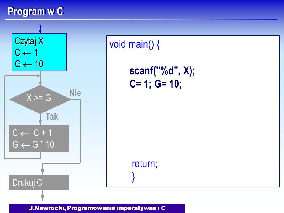 J.Nawrocki, Programowanie imperatywne i C Program w C void main() { scanf( %d , X); C= 1; G= 10; return; } Nie X >= G Tak C C + 1 G G * 10 Drukuj C Czytaj X C 1 G 10