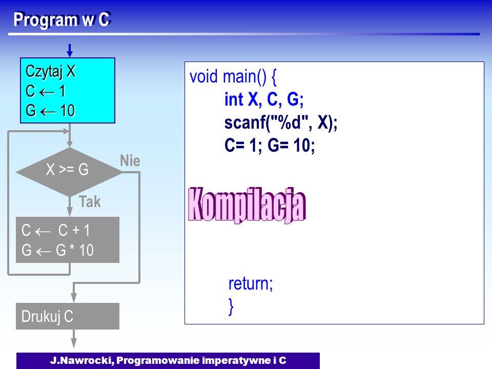 J.Nawrocki, Programowanie imperatywne i C Program w C void main() { int X, C, G; scanf( %d , X); C= 1; G= 10; return; } Nie X >= G Tak C C + 1 G G * 10 Drukuj C Czytaj X C 1 G 10
