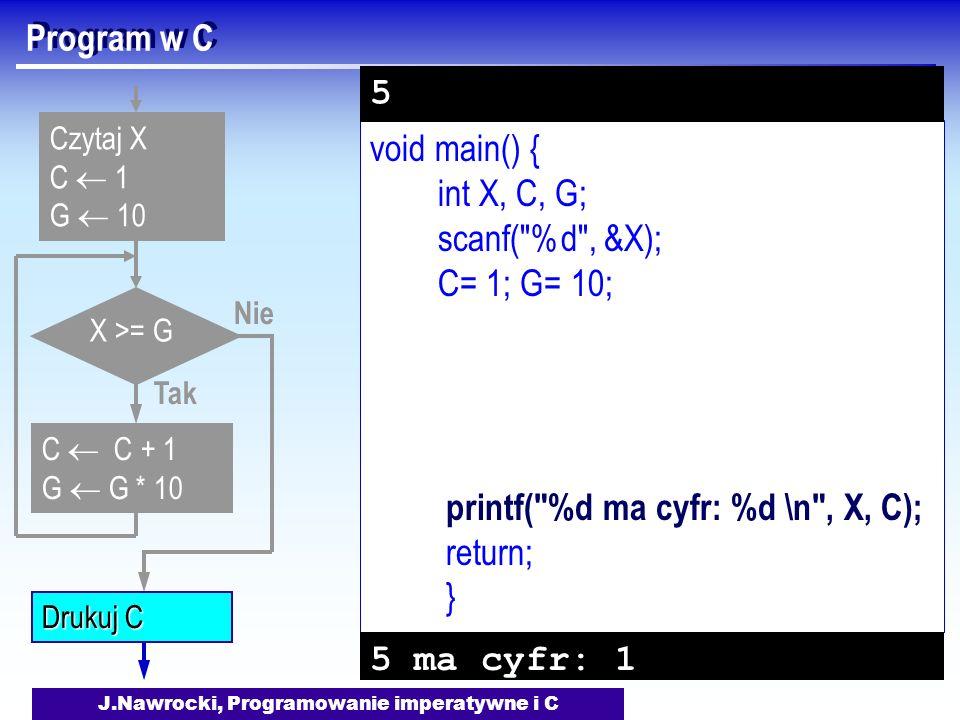 J.Nawrocki, Programowanie imperatywne i C Program w C void main() { int X, C, G; scanf( %d , &X); C= 1; G= 10; printf( %d ma cyfr: %d \n , X, C); return; } Nie X >= G Tak C C + 1 G G * 10 Drukuj C Czytaj X C 1 G 10 5 5 ma cyfr: 1