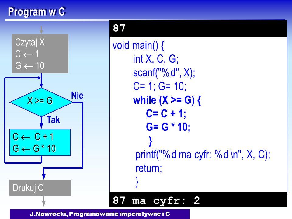 J.Nawrocki, Programowanie imperatywne i C Program w C Nie X >= G Tak C C + 1 G G * 10 Drukuj C Czytaj X C 1 G 10 void main() { int X, C, G; scanf( %d , X); C= 1; G= 10; while (X >= G) { C= C + 1; G= G * 10; } printf( %d ma cyfr: %d \n , X, C); return; } 87 87 ma cyfr: 2