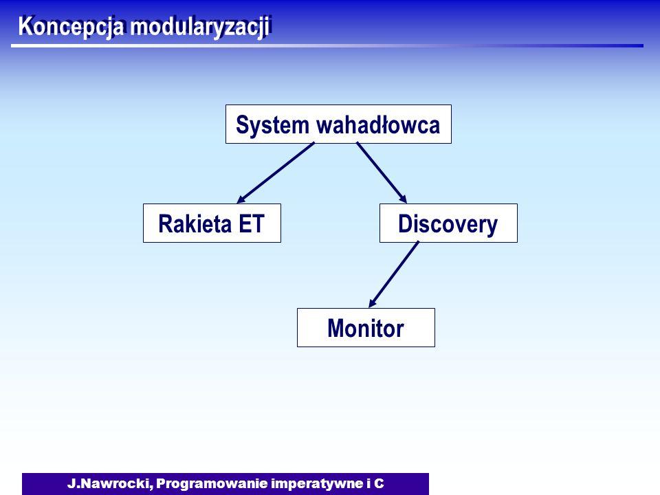 J.Nawrocki, Programowanie imperatywne i C Koncepcja modularyzacji System wahadłowca Rakieta ET Discovery Monitor