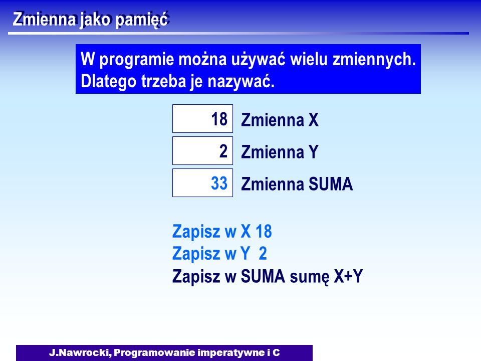 J.Nawrocki, Programowanie imperatywne i C Zmienna jako pamięć Zmienna X 18 W programie można używać wielu zmiennych. Dlatego trzeba je nazywać. Zmienn