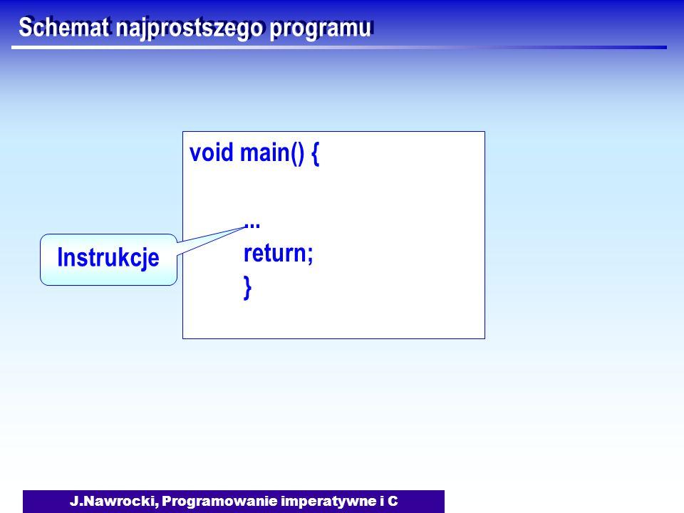 J.Nawrocki, Programowanie imperatywne i C Schemat najprostszego programu void main() {... return; } Instrukcje