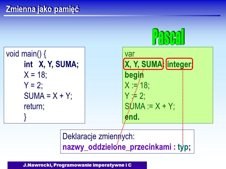 J.Nawrocki, Programowanie imperatywne i C Zmienna jako pamięć var X, Y, SUMA: integer; begin X := 18; Y := 2; SUMA := X + Y; end. Deklaracje zmiennych