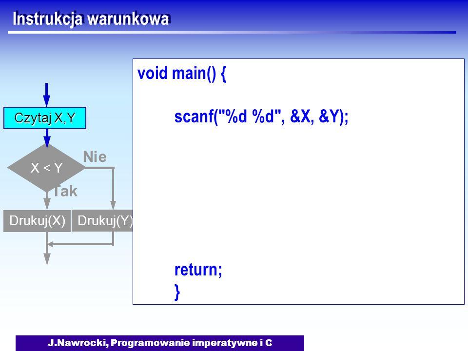 J.Nawrocki, Programowanie imperatywne i C Instrukcja warunkowa X < Y Tak Drukuj(X) Nie Drukuj(Y) void main() { scanf( %d %d , &X, &Y); return; } Czytaj X,Y