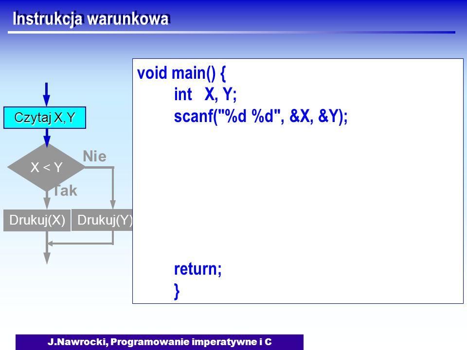 J.Nawrocki, Programowanie imperatywne i C Instrukcja warunkowa X < Y Tak Drukuj(X) Nie Drukuj(Y) void main() { int X, Y; scanf( %d %d , &X, &Y); return; } Czytaj X,Y
