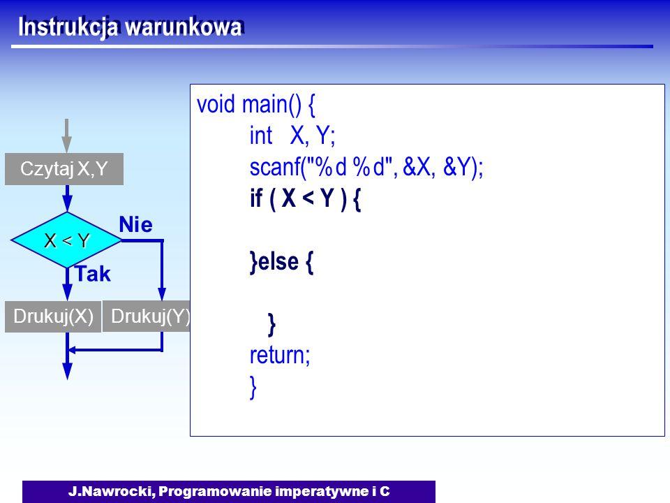J.Nawrocki, Programowanie imperatywne i C Instrukcja warunkowa Czytaj X,Y X < Y Tak Drukuj(X) Nie Drukuj(Y) void main() { int X, Y; scanf(