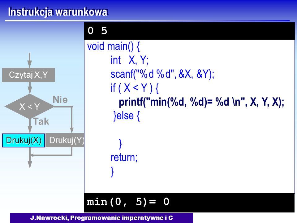 J.Nawrocki, Programowanie imperatywne i C Instrukcja warunkowa Czytaj X,Y X < Y Tak Drukuj(X) Nie Drukuj(Y) void main() { int X, Y; scanf( %d %d , &X, &Y); if ( X < Y ) { printf( min(%d, %d)= %d \n , X, Y, X); }else { } return; } min(0, 5)= 0 0 5