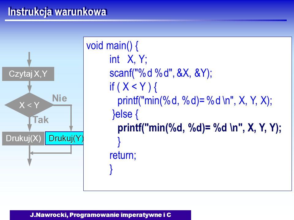 J.Nawrocki, Programowanie imperatywne i C Instrukcja warunkowa Czytaj X,Y X < Y Tak Drukuj(X) Nie Drukuj(Y) void main() { int X, Y; scanf( %d %d , &X, &Y); if ( X < Y ) { printf( min(%d, %d)= %d \n , X, Y, X); }else { printf( min(%d, %d)= %d \n , X, Y, Y); } return; }