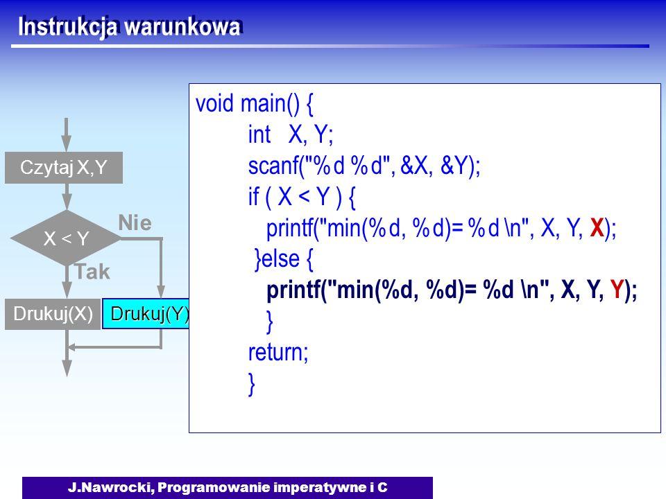 J.Nawrocki, Programowanie imperatywne i C Instrukcja warunkowa Czytaj X,Y X < Y Tak Drukuj(X) Nie Drukuj(Y) void main() { int X, Y; scanf( %d %d , &X, &Y); if ( X < Y ) { printf( min(%d, %d)= %d \n , X, Y, X ); }else { printf( min(%d, %d)= %d \n , X, Y, Y); } return; }