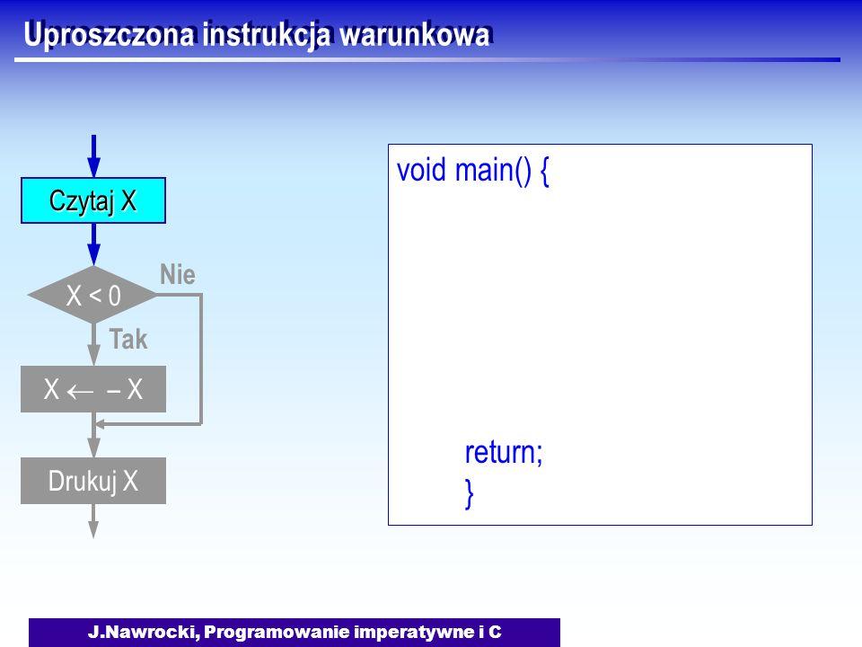 J.Nawrocki, Programowanie imperatywne i C Uproszczona instrukcja warunkowa X < 0 Tak Nie Drukuj X Czytaj X X – X void main() { return; }