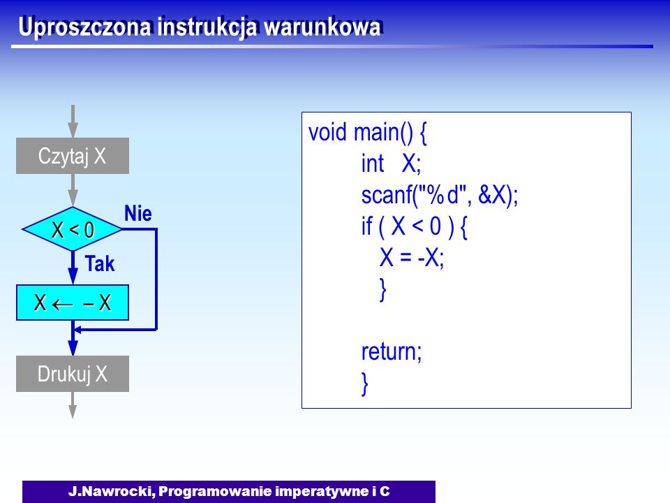 J.Nawrocki, Programowanie imperatywne i C Uproszczona instrukcja warunkowa void main() { int X; scanf( %d , &X); if ( X < 0 ) { X = -X; } return; } X < 0 Tak Nie Drukuj X Czytaj X X – X