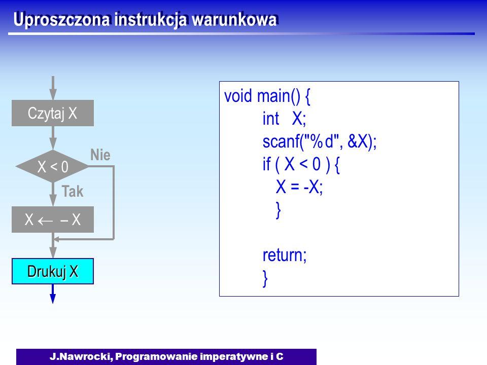 J.Nawrocki, Programowanie imperatywne i C Uproszczona instrukcja warunkowa X < 0 Tak Nie Drukuj X Czytaj X X – X void main() { int X; scanf( %d , &X); if ( X < 0 ) { X = -X; } return; }