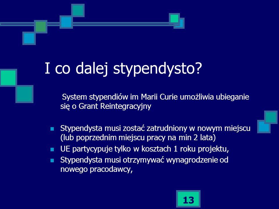13 I co dalej stypendysto? System stypendiów im Marii Curie umożliwia ubieganie się o Grant Reintegracyjny Stypendysta musi zostać zatrudniony w nowym