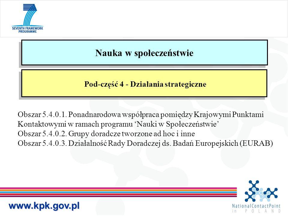 www.kpk.gov.pl Nauka w społeczeństwie Pod-część 4 - Działania strategiczne Obszar 5.4.0.1. Ponadnarodowa współpraca pomiędzy Krajowymi Punktami Kontak