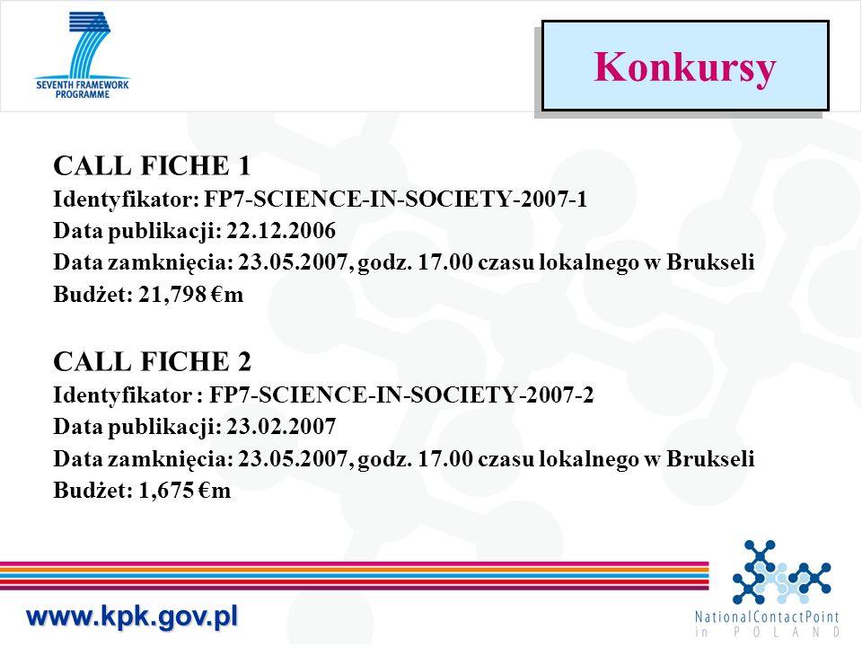 Konkursy CALL FICHE 1 Identyfikator: FP7-SCIENCE-IN-SOCIETY-2007-1 Data publikacji: 22.12.2006 Data zamknięcia: 23.05.2007, godz.