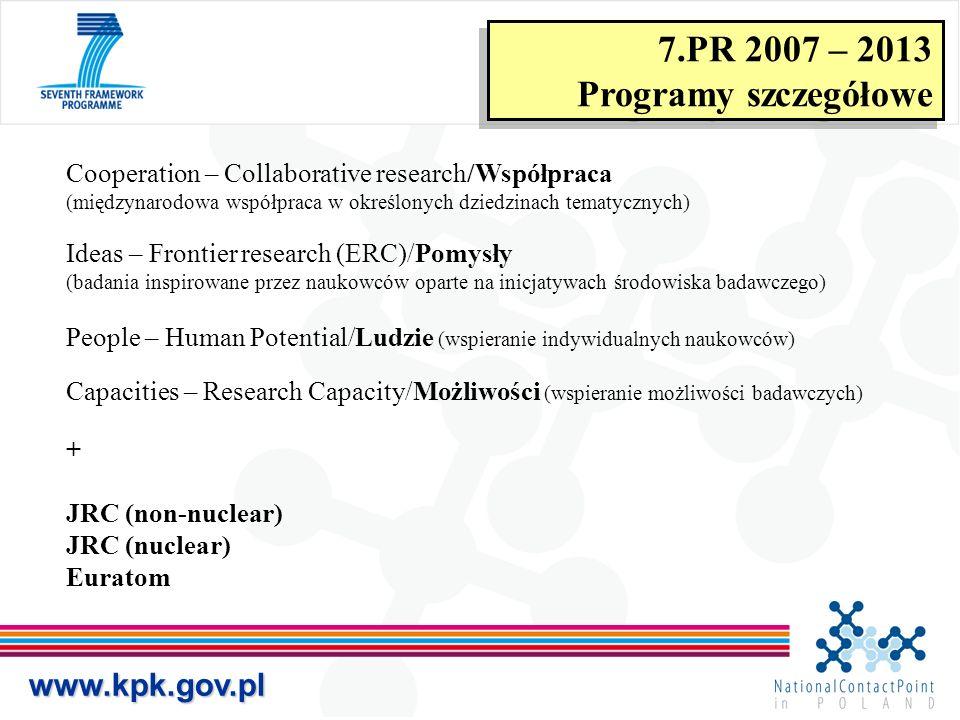 Cooperation – Collaborative research/Współpraca (międzynarodowa współpraca w określonych dziedzinach tematycznych) Ideas – Frontier research (ERC)/Pomysły (badania inspirowane przez naukowców oparte na inicjatywach środowiska badawczego) People – Human Potential/Ludzie (wspieranie indywidualnych naukowców) Capacities – Research Capacity/Możliwości (wspieranie możliwości badawczych) + JRC (non-nuclear) JRC (nuclear) Euratom www.kpk.gov.pl 7.PR 2007 – 2013 Programy szczegółowe 7.PR 2007 – 2013 Programy szczegółowe