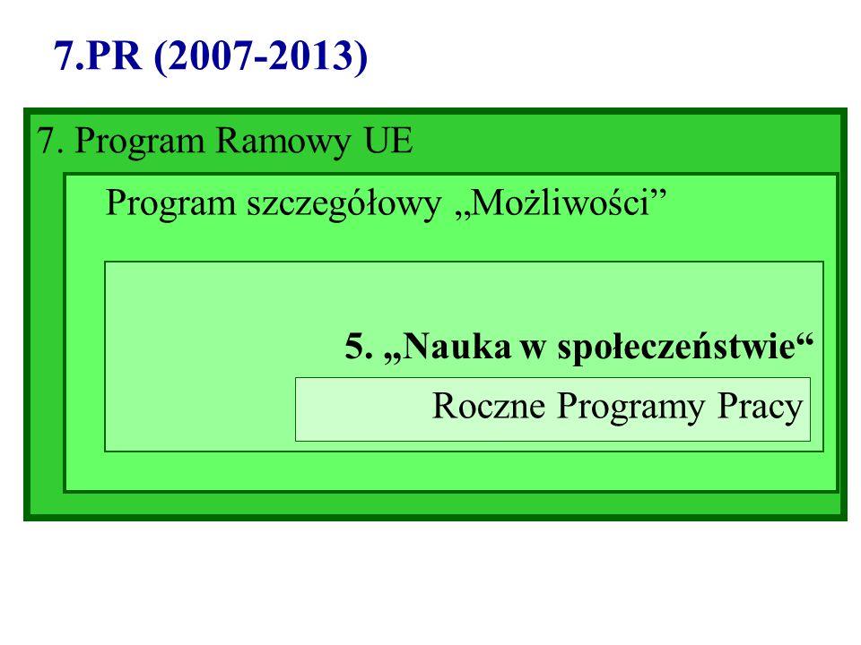 7.PR (2007-2013) 7. Program Ramowy UE Program szczegółowy Możliwości 5. Nauka w społeczeństwie Roczne Programy Pracy