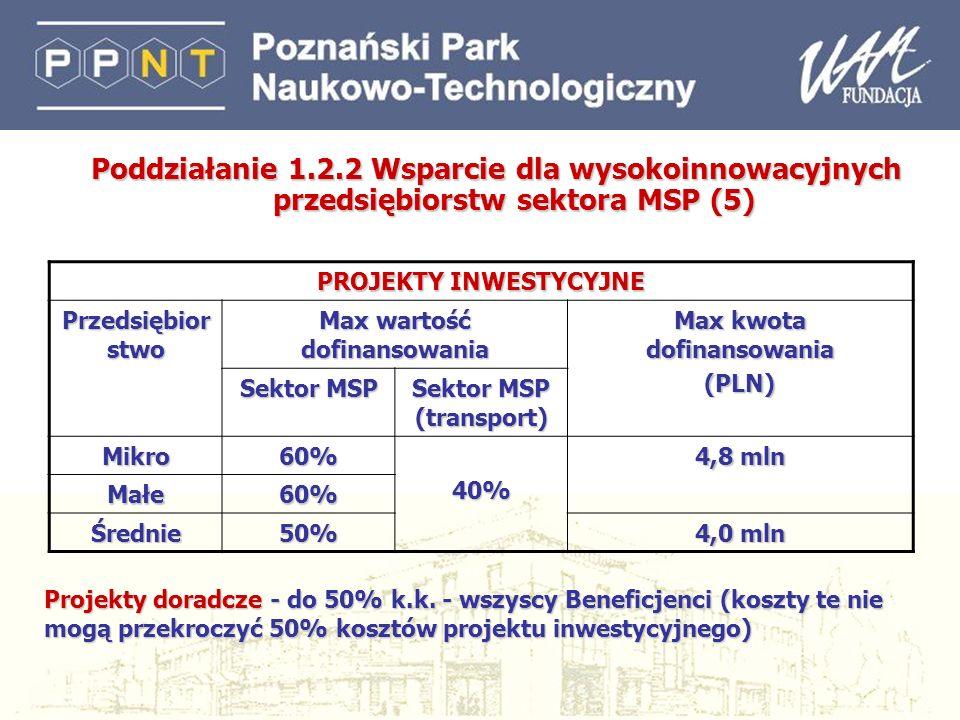 14 Poddziałanie 1.2.2 Wsparcie dla wysokoinnowacyjnych przedsiębiorstw sektora MSP (5) PROJEKTY INWESTYCYJNE Przedsiębior stwo Max wartość dofinansowa