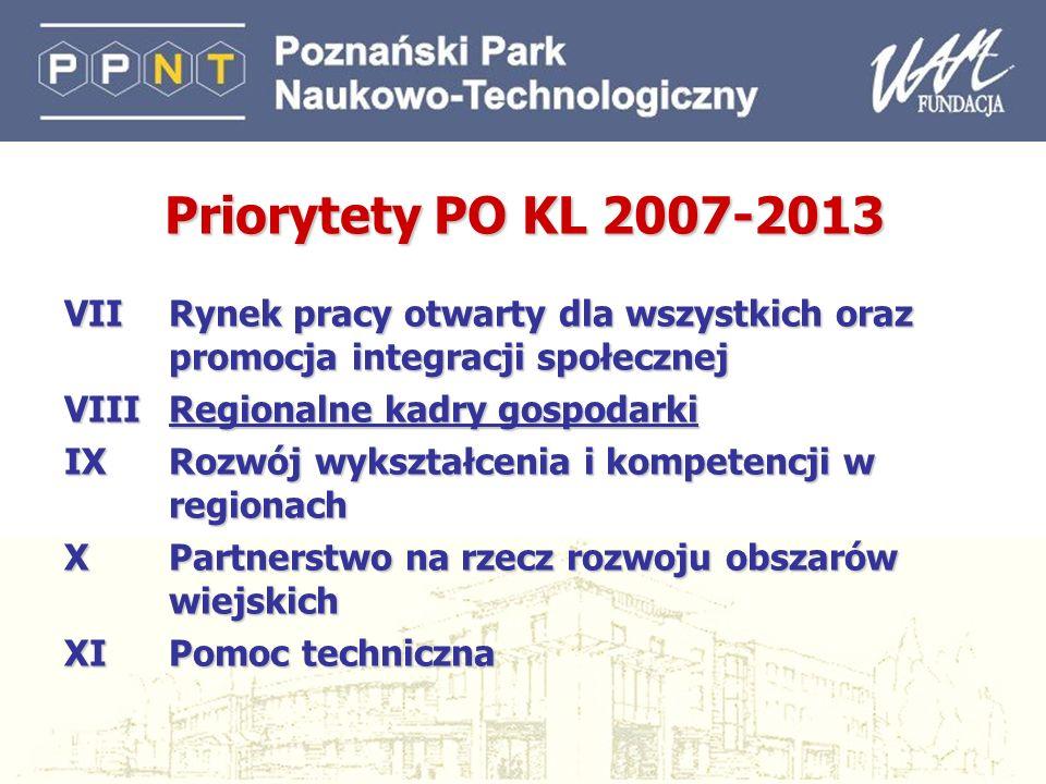 18 Priorytety PO KL 2007-2013 VII Rynek pracy otwarty dla wszystkich oraz promocja integracji społecznej VIII Regionalne kadry gospodarki IX Rozwój wy
