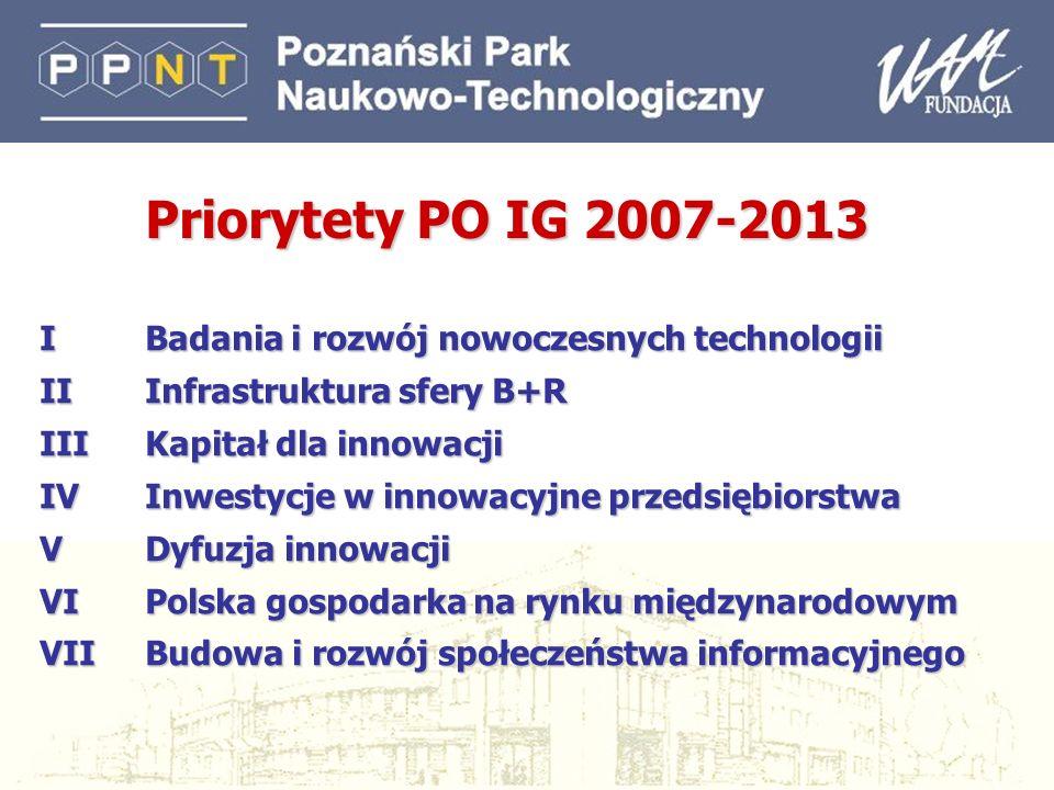 29 I Badania i rozwój nowoczesnych technologii II Infrastruktura sfery B+R III Kapitał dla innowacji IV Inwestycje w innowacyjne przedsiębiorstwa V Dy