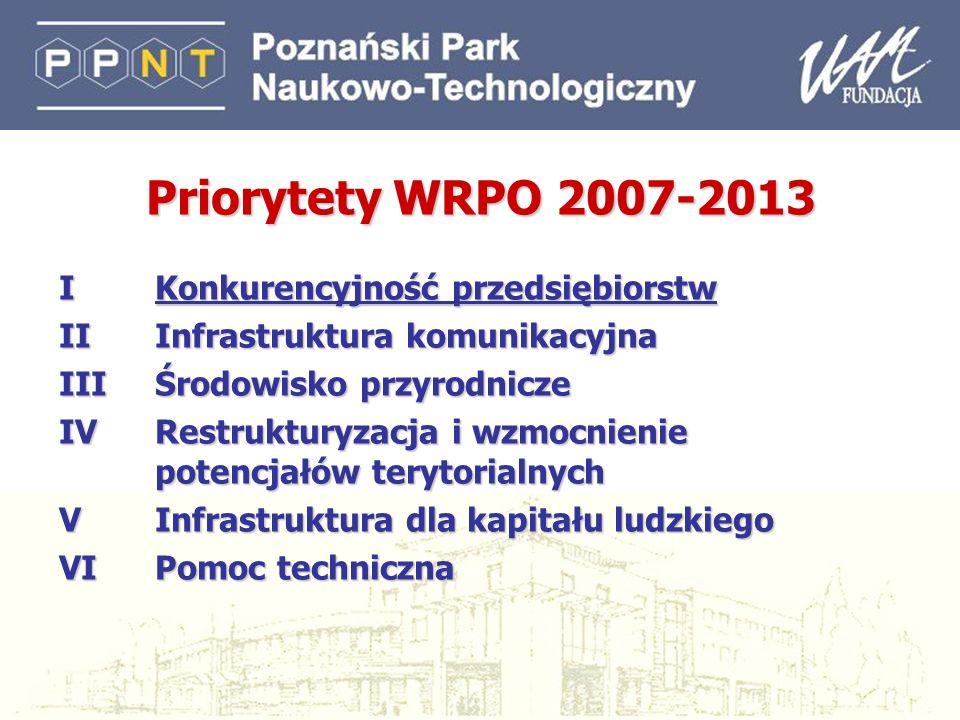 6 Priorytety WRPO 2007-2013 I Konkurencyjność przedsiębiorstw II Infrastruktura komunikacyjna III Środowisko przyrodnicze IV Restrukturyzacja i wzmocn