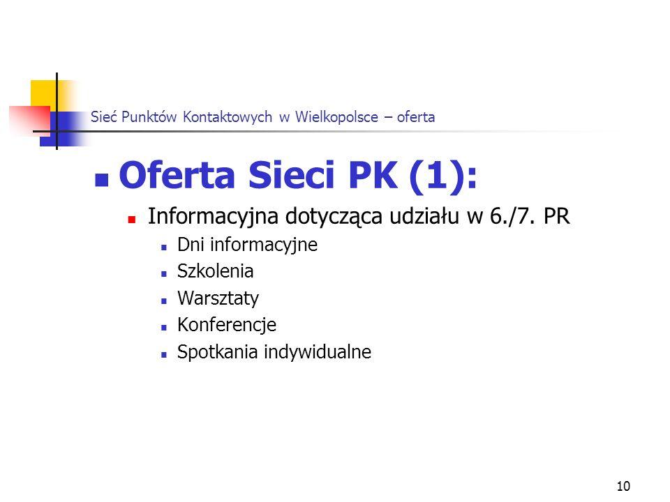 10 Sieć Punktów Kontaktowych w Wielkopolsce – oferta Oferta Sieci PK (1): Informacyjna dotycząca udziału w 6./7. PR Dni informacyjne Szkolenia Warszta