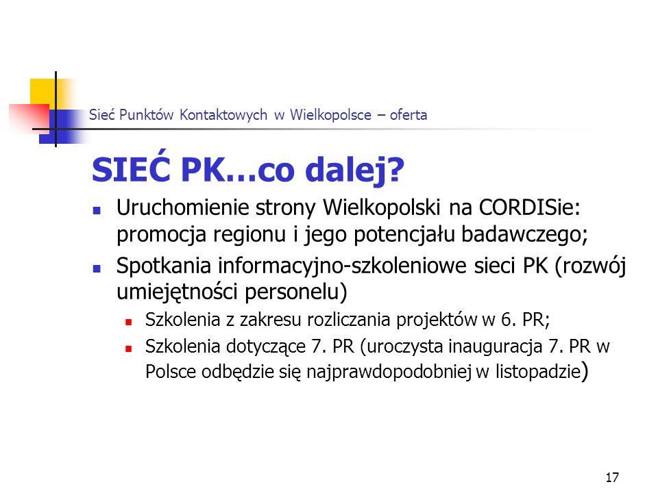 17 Sieć Punktów Kontaktowych w Wielkopolsce – oferta SIEĆ PK…co dalej? Uruchomienie strony Wielkopolski na CORDISie: promocja regionu i jego potencjał