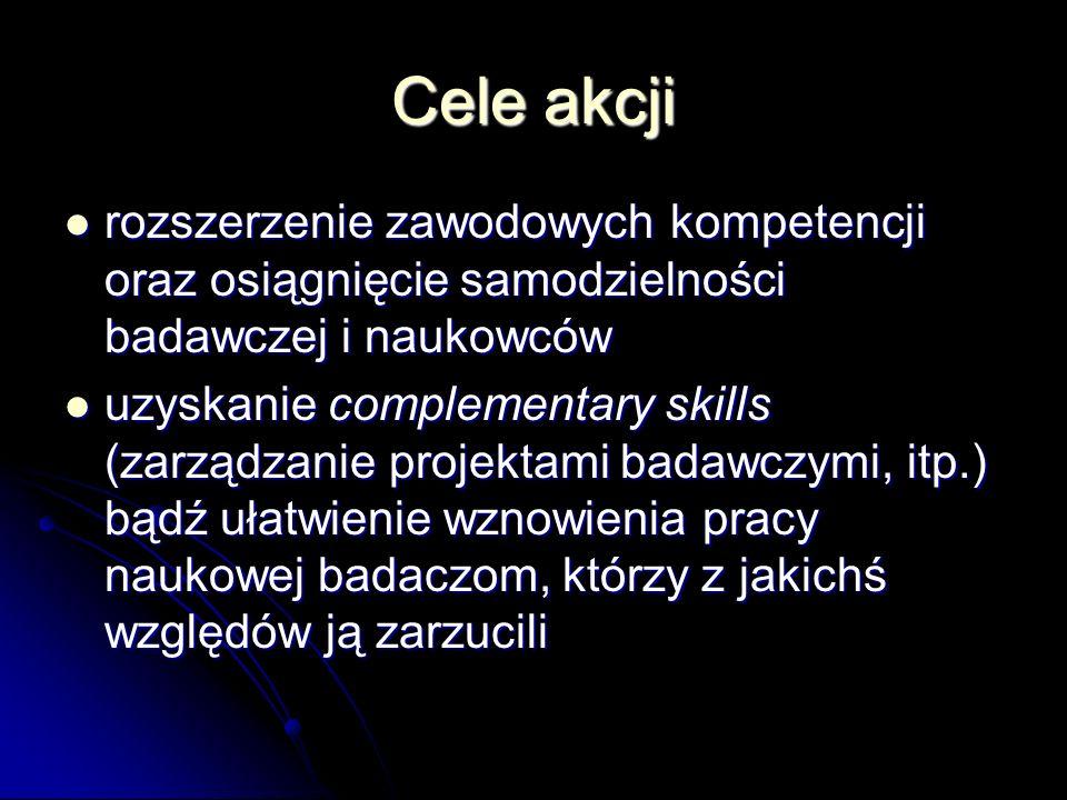 Projekt Dowolny temat (warunek wymiar europejski) Dowolny temat (warunek wymiar europejski) 12-24 miesięcy (możliwość podzielenia na spójne części) 12-24 miesięcy (możliwość podzielenia na spójne części) Praca pełnoetatowa u gospodarza stypendium Praca pełnoetatowa u gospodarza stypendium Opiekun naukowy Opiekun naukowy Opracowanie planu rozwoju kariery Opracowanie planu rozwoju kariery