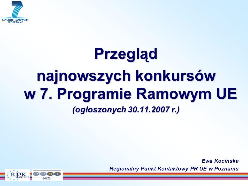 Regiony wiedzy Analiza, mentoring i integracja agend badawczych i zdefiniowanie wspólnych planów działań Znak konkursu: FP7-REGIONS-2008-1 Budżet: 9,3 mln Termin składania wniosków: 14 marca 2008 r.