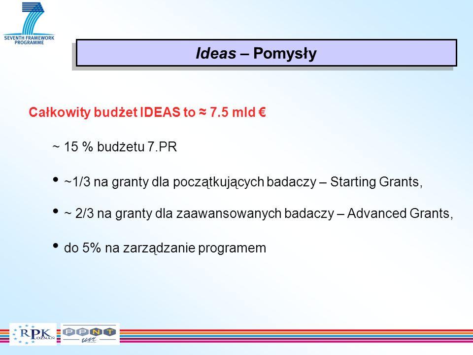 Całkowity budżet IDEAS to 7.5 mld ~ 15 % budżetu 7.PR ~1/3 na granty dla początkujących badaczy – Starting Grants, ~ 2/3 na granty dla zaawansowanych badaczy – Advanced Grants, do 5% na zarządzanie programem Ideas – Pomysły