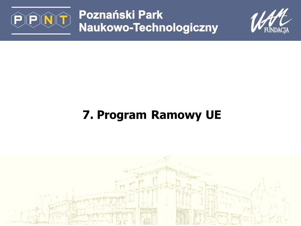 Główne kierunki działań Platform l Rozwój nowych technologii prowadzących do radykalnej zmiany sektora (np.