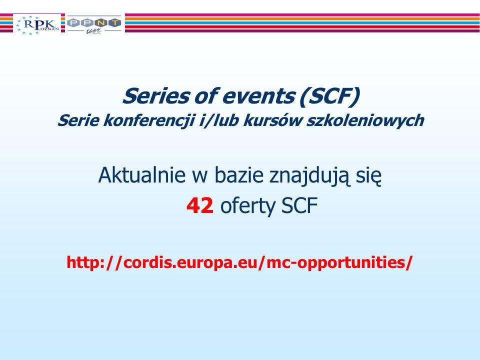 Series of events (SCF) Serie konferencji i/lub kursów szkoleniowych Aktualnie w bazie znajdują się 42 oferty SCF http://cordis.europa.eu/mc-opportunities/