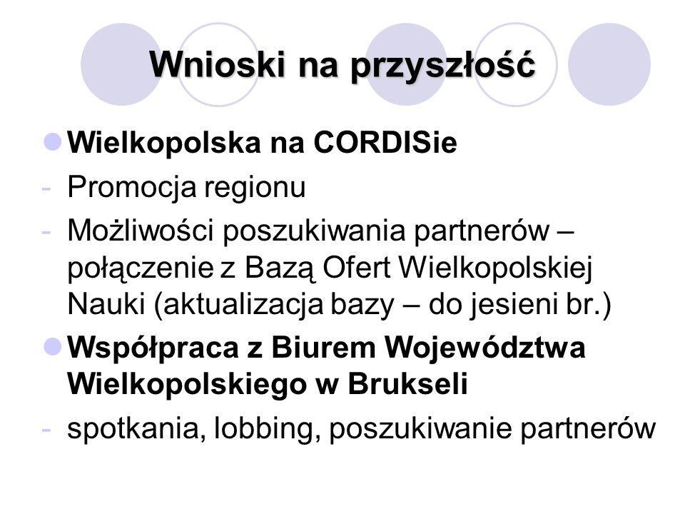 Wnioski na przyszłość Wielkopolska na CORDISie -Promocja regionu -Możliwości poszukiwania partnerów – połączenie z Bazą Ofert Wielkopolskiej Nauki (aktualizacja bazy – do jesieni br.) Współpraca z Biurem Województwa Wielkopolskiego w Brukseli -spotkania, lobbing, poszukiwanie partnerów