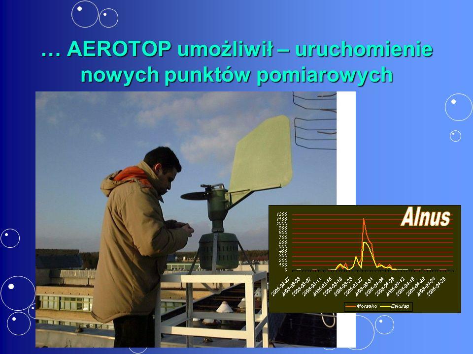… AEROTOP umożliwił – uruchomienie nowych punktów pomiarowych