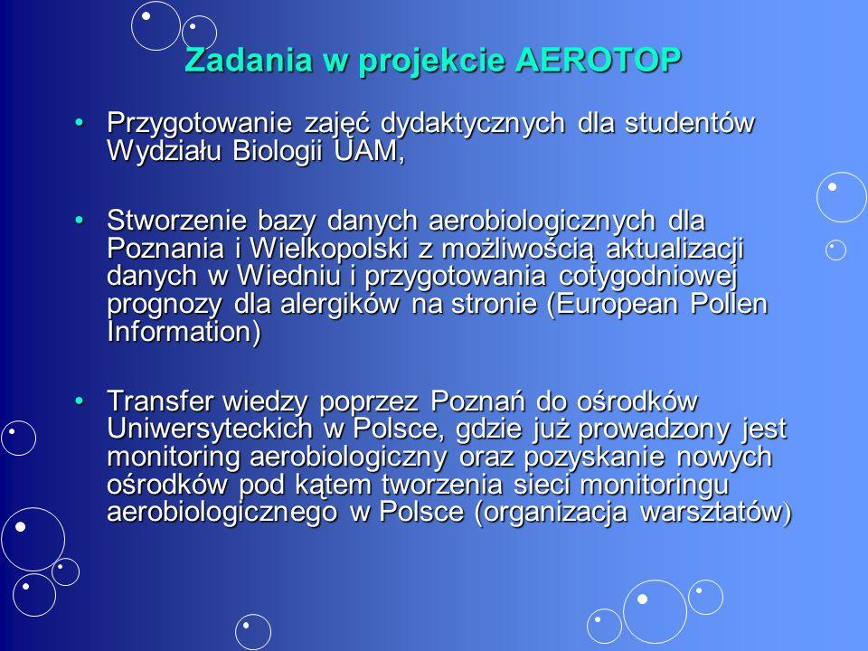 Zadania w projekcie AEROTOP Przygotowanie zajęć dydaktycznych dla studentów Wydziału Biologii UAM,Przygotowanie zajęć dydaktycznych dla studentów Wydziału Biologii UAM, Stworzenie bazy danych aerobiologicznych dla Poznania i Wielkopolski z możliwością aktualizacji danych w Wiedniu i przygotowania cotygodniowej prognozy dla alergików na stronie (European Pollen Information)Stworzenie bazy danych aerobiologicznych dla Poznania i Wielkopolski z możliwością aktualizacji danych w Wiedniu i przygotowania cotygodniowej prognozy dla alergików na stronie (European Pollen Information) Transfer wiedzy poprzez Poznań do ośrodków Uniwersyteckich w Polsce, gdzie już prowadzony jest monitoring aerobiologiczny oraz pozyskanie nowych ośrodków pod kątem tworzenia sieci monitoringu aerobiologicznego w Polsce (organizacja warsztatów )Transfer wiedzy poprzez Poznań do ośrodków Uniwersyteckich w Polsce, gdzie już prowadzony jest monitoring aerobiologiczny oraz pozyskanie nowych ośrodków pod kątem tworzenia sieci monitoringu aerobiologicznego w Polsce (organizacja warsztatów )