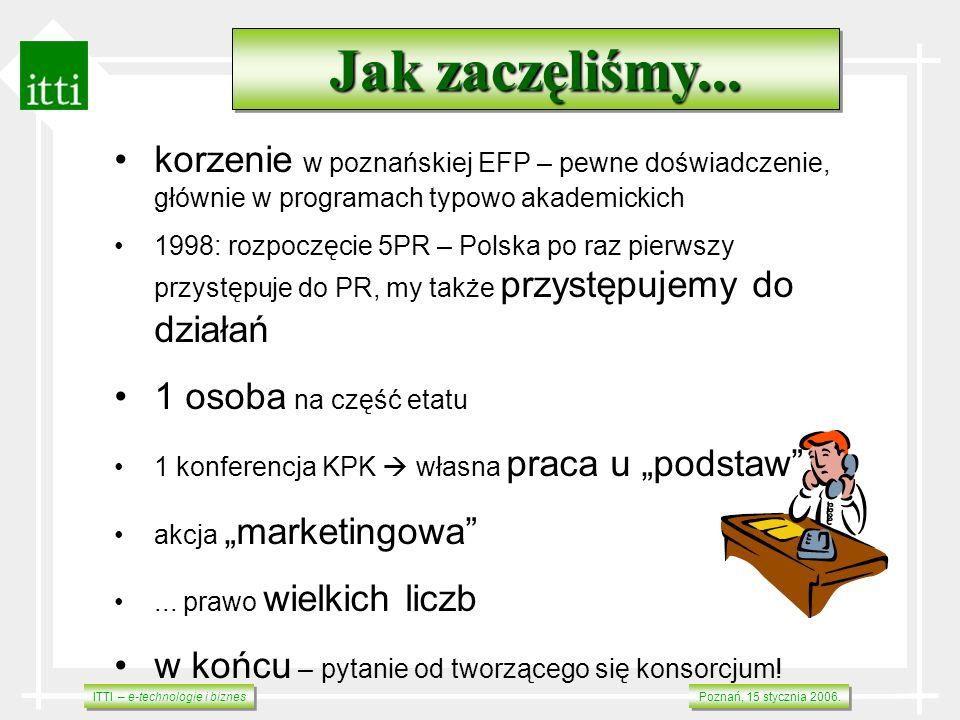 ITTI – e-technologie i biznes Poznań, 15 stycznia 2006. Jak zaczęliśmy... korzenie w poznańskiej EFP – pewne doświadczenie, głównie w programach typow