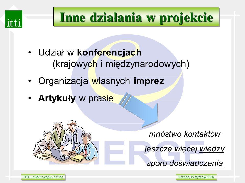 ITTI – e-technologie i biznes Poznań, 15 stycznia 2006. Inne działania w projekcie Udział w konferencjach (krajowych i międzynarodowych) Organizacja w