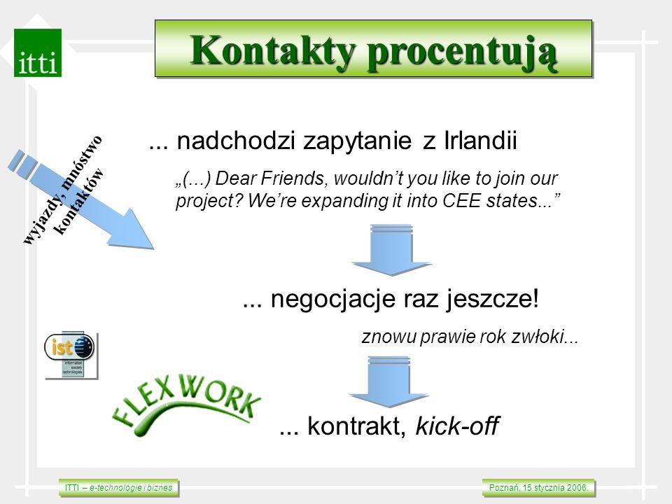 ITTI – e-technologie i biznes Poznań, 15 stycznia 2006. wyjazdy, mnóstwo kontaktów... nadchodzi zapytanie z Irlandii (...) Dear Friends, wouldnt you l