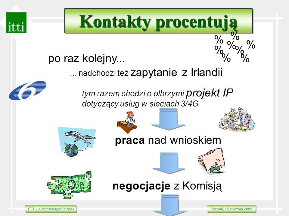 ITTI – e-technologie i biznes Poznań, 15 stycznia 2006.... nadchodzi też zapytanie z Irlandii tym razem chodzi o olbrzymi projekt IP dotyczący usług w