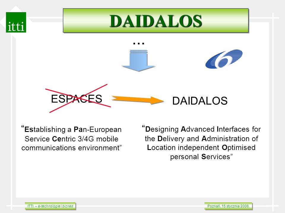 ITTI – e-technologie i biznes Poznań, 15 stycznia 2006. DAIDALOSDAIDALOS... ESPACES DAIDALOS Establishing a Pan-European Service Centric 3/4G mobile c